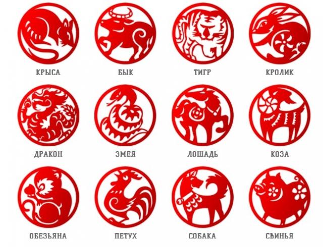 Китайский гороскоп и его влияние на характер