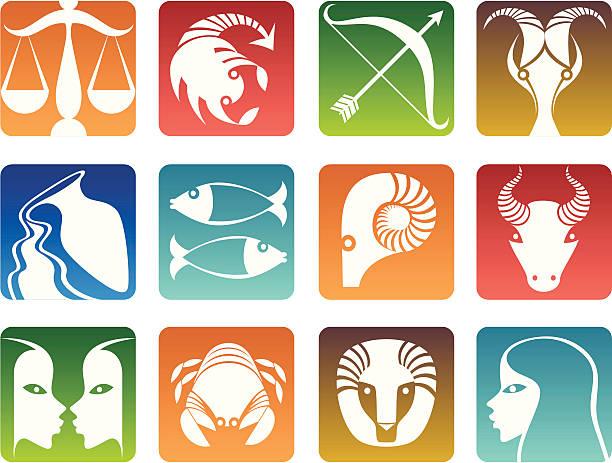 Знаки Зодиака – их определение и влияние